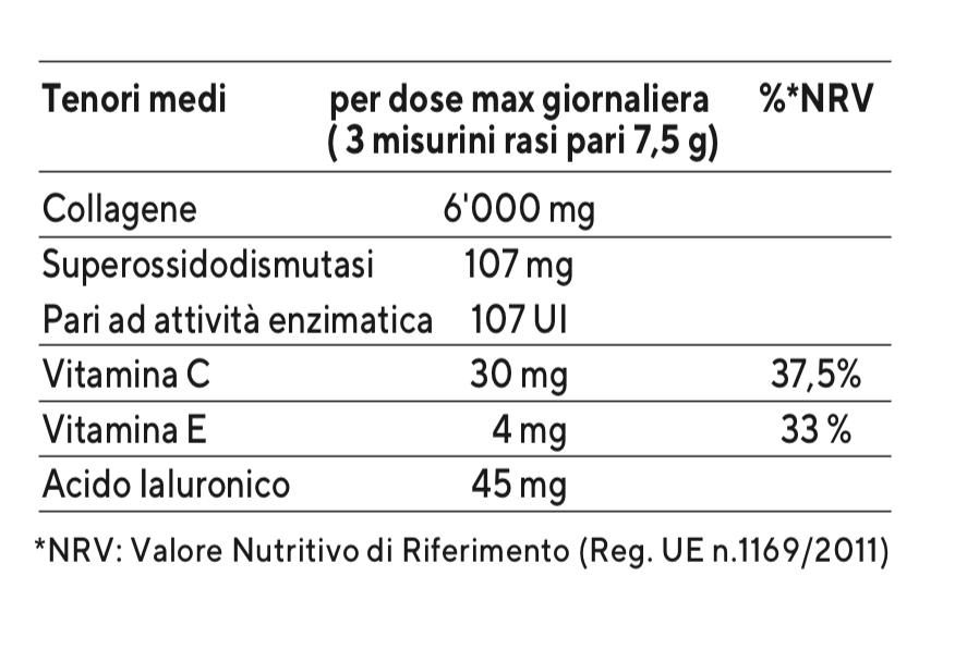 collagen-h-scheda