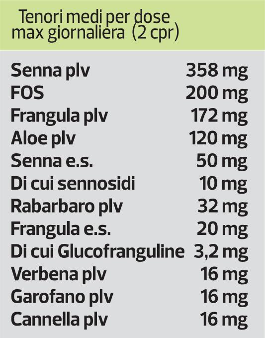tabella nutrizionale Ipaflor
